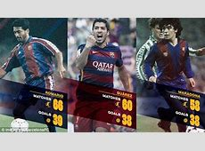 Luis Suarez can surpass Diego Maradona and Romario's