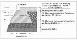 Schotter Für Pflaster : unterbau beim pflastern mischungsverh ltnis zement ~ Whattoseeinmadrid.com Haus und Dekorationen