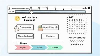 Learning Platforms Types Management Parents Should Know