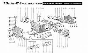 The Ts2021 General Pumps Pressure Washer Pump