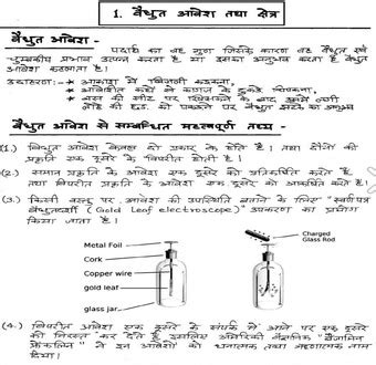 These are the coordination compounds class 12 notes prepared by team of expert teachers. CLASSNOTES: Chemistry Notes For Class 12 Rbse In Hindi