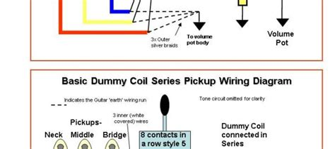 Electrical Wiring Diagram Dummy by Single Coil Dummy Coil Electric Guitar By