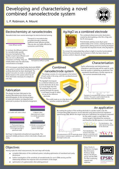 academic poster design google search major project