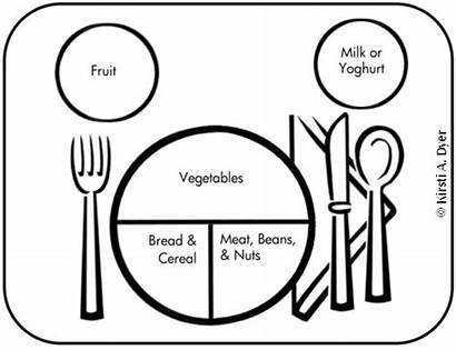 Plate Method Coloring Healthy Pages Myplate Worksheet