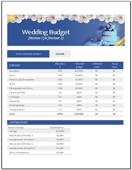 wedding budget tracker template  ms excel excel templates
