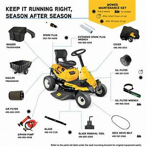 How To Replace Belt On Cub Cadet Mower