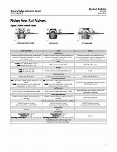 Fisher Rotary Valve Selection Guide