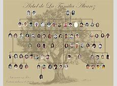Extended Family Tree Template Templates Station
