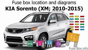 Fuse Box Location And Diagrams  Kia Sorento  Xm  2010-2015