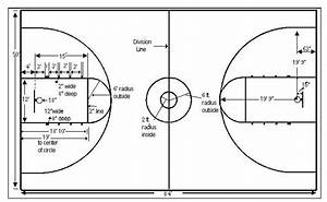 Basketball Court Layout Diagram