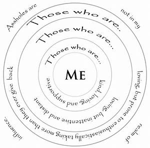 14 Best Images Of Relationship Circles Worksheet