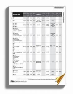 Bobcat Filter Reference Guide