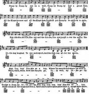 Ukulele Sheet Music Popular Songs