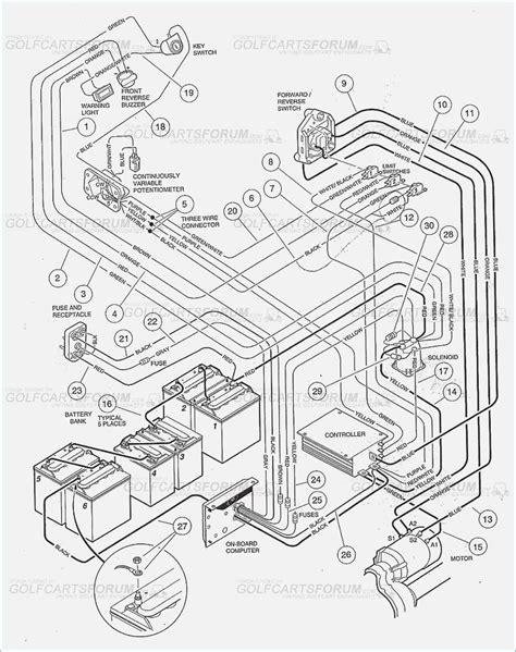 1996 club car wiring diagram 48 volt moesappaloosas