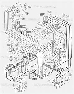 1996 club car wiring diagram 48 volt moesappaloosascom With car battery wiring
