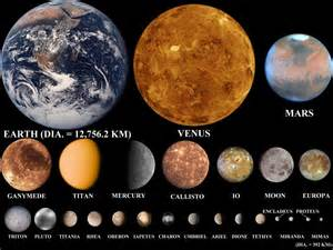 Planets: Terrestrial « KaiserScience