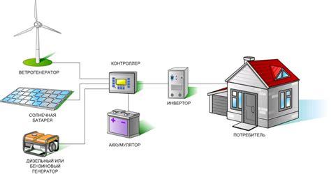 Как собрать солнечную электростанцию для дома своими руками