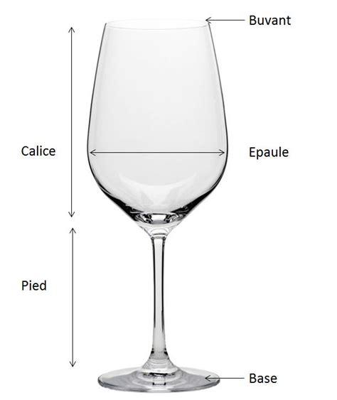 d 233 gustation quel verre 224 vin choisir le d idealwine sur l actualit 233 du vin
