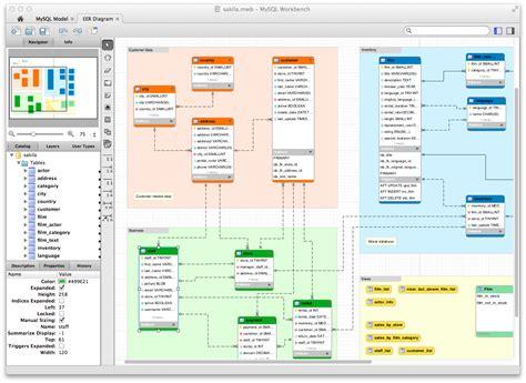 mysql workbench  developer tools macfncom