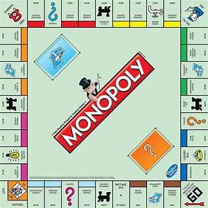 Physics Monopoly Board