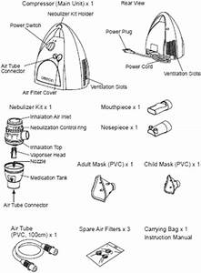 Omron A3c Nebulizer Instruction Manual