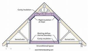 Garage bonus room plan of our garage house plans are for Over the garage addition floor plans