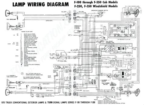 Ford Ranger Fuse Box Diagram Untpikapps