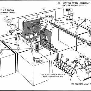 Club Car Armature Wiring Diagram : club car 36 volt wiring diagram free wiring diagram ~ A.2002-acura-tl-radio.info Haus und Dekorationen