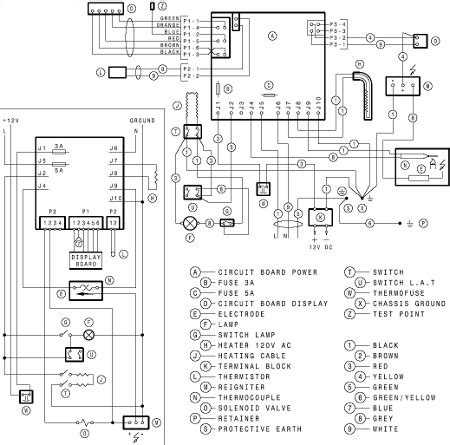 dometic ndr1062 ndm1062 fridge defend rv refrigerator safety