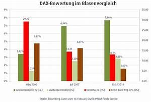 Dividendenrendite Berechnen : aktien analyse fondsanalyse ~ Themetempest.com Abrechnung