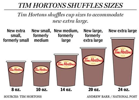 Tim Hortons' New Extra Large Mexican Coffee From Veracruz Mayan Instant With Alcohol Mix Phoenix T2 Travel Mug Roasted Sugar