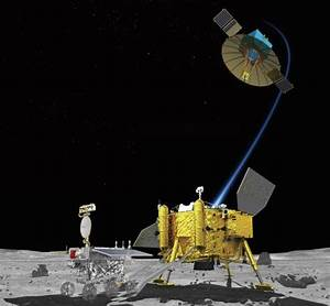 2018: China's Far Side Moon Probe and Relay Satellite