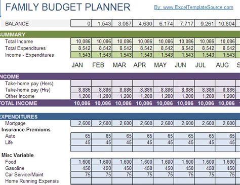 budget template google drive templates2