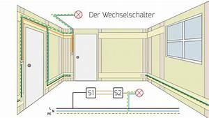 Schaltplan Für Wechselschaltung : stromkabel unter putz verlegen stromleitungen unter putz verlegen schritt f r schritt anleitung ~ Eleganceandgraceweddings.com Haus und Dekorationen