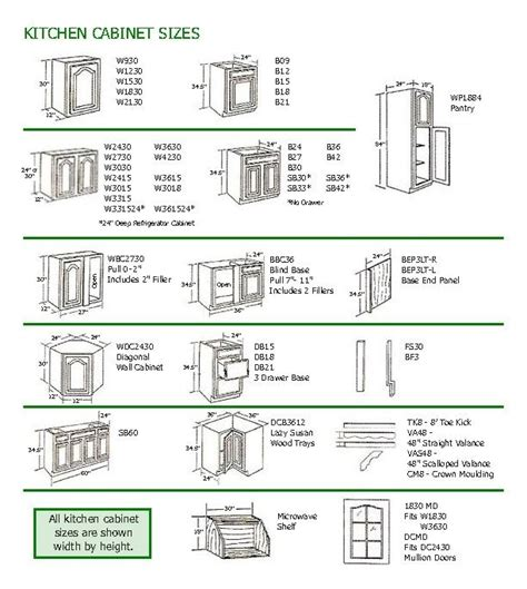 kitchen wall cabinets sizes uk kitchen cabinets standard measurements kitchen kitchen