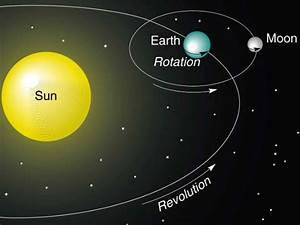 Saudi cleric says Earth doesn't revolve around Sun, humans ...