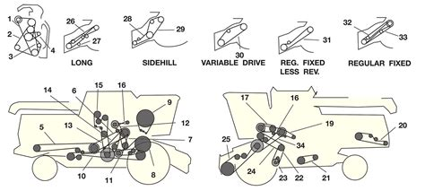 Deere Combine Part Diagram by Combine Harvester Deere 6620 Drive Layout Of Belts