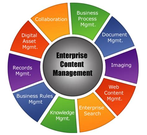 6 Musthave Enterprise Productivity Tools  Network Computing. Honda Crv Lease Deals Ny First Merit Auto Loan. Where Does Hiv Come From Texas Legal Research. Health Choice Insurance Oklahoma. Email Template Designer Rug Cleaning Boston Ma. Inexpensive Phone Service Landline. Accelerated Nursing Programs Los Angeles. Universities With Human Resources Majors. Well Fargo Retirement Plan Service Center