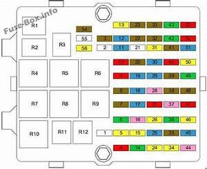 Instrument Panel Fuse Box Diagram  Ford Fusion  Eu Model