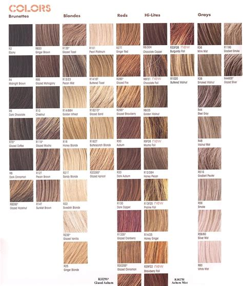 Hair Color Chart by Strawberry Hair Color Chart Harvardsol