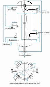 Ammonia Liquid Separator  Liquid Ammonia Splitter  Wanxiang Segregating Machine Manufacturer