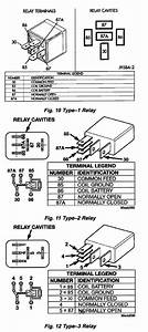 95 Jeep Cherokee Battery Wiring Diagram