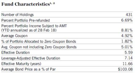 term cef ladder  national municipal bond funds