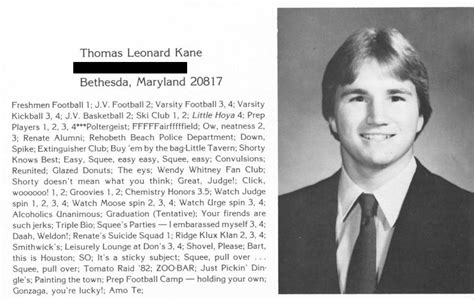 Brett Kavanaugh's Georgetown Prep Yearbook, Explained