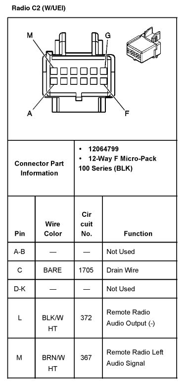 can you provide a wiring diagram for an ac delco stereo part number 15058231 2001
