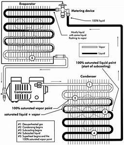 Refrigeration  Basic Refrigeration Diagram
