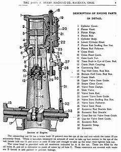 Detail And Parts Description Of A Byers Vertical Steam