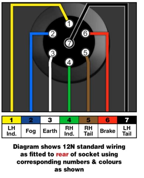towbar information towbar electrics wiring diagrams