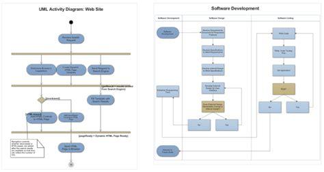 smartdraw diagrams  jira version history atlassian marketplace