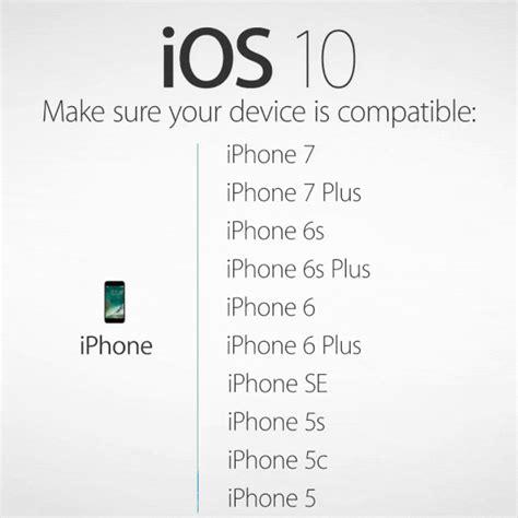 iOS 10 kompatibel? Diese iPhones & iPads bekommen das iOS